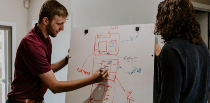 Kaksi työntekijäämme keskustelee sosiaalisen median strategiasta kaavion avulla